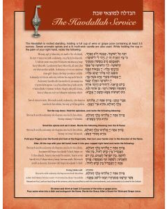 Laminated Guide: Havdallah